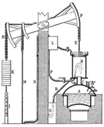 Màquina de vapor Watt