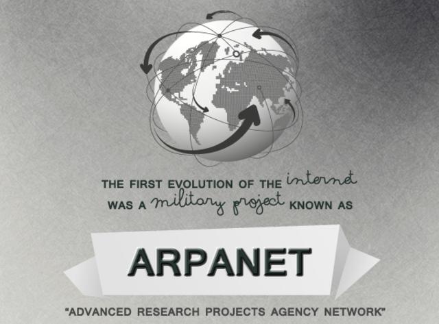 ARPAnet, el abuelo del internet