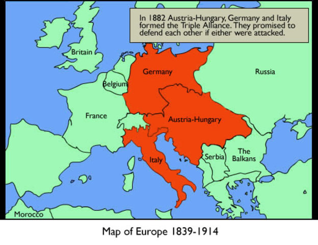The formation of The Triple Alliance