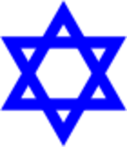 Jewish oppression