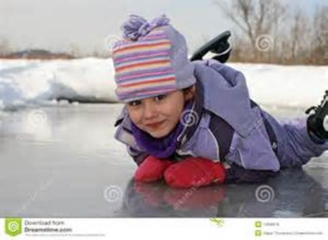 Ice Skating: Biosocial