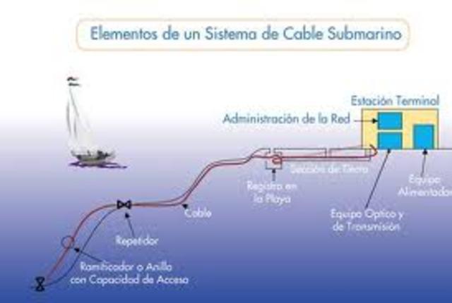 Primer Cable Submarino