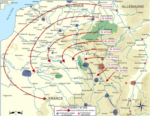 The Schlieffen Plan created