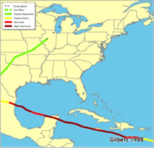 Hurricane Gilbert 1988