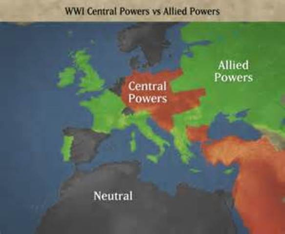 Allies versus the Central Power.