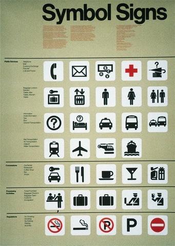 Transportation signage symbols