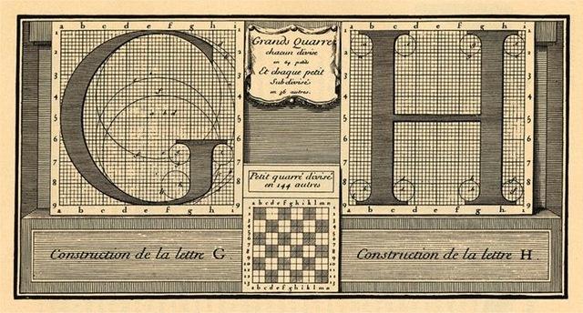 8–2. Louis Simonneau, construction of the letters G and H for the Romain du Roi, c. 1700.