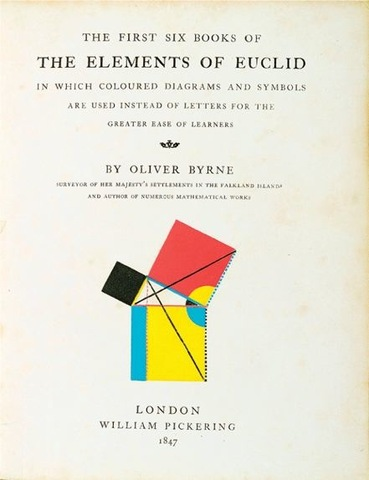10–3. William Pickering, title page from The Elements of Euclid, 1847.