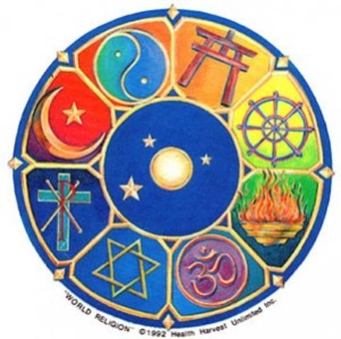 Religious Involvement: Psychosocial