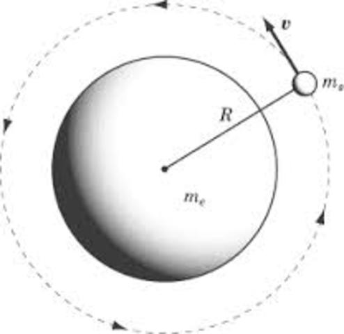 Newton's inverse-square gravitational force law