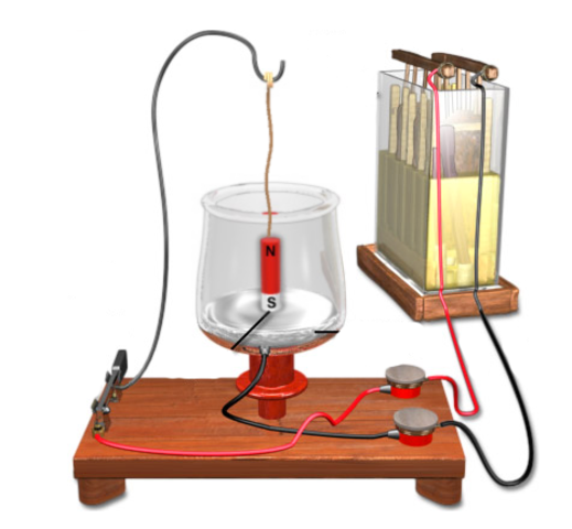 Michael Faraday's Electric Motor