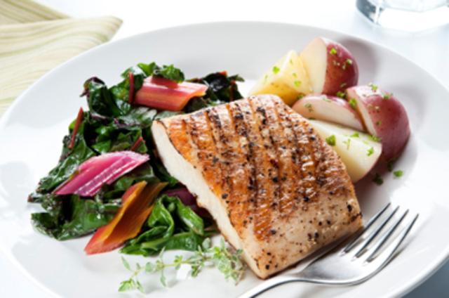 Healthy Eating Goals