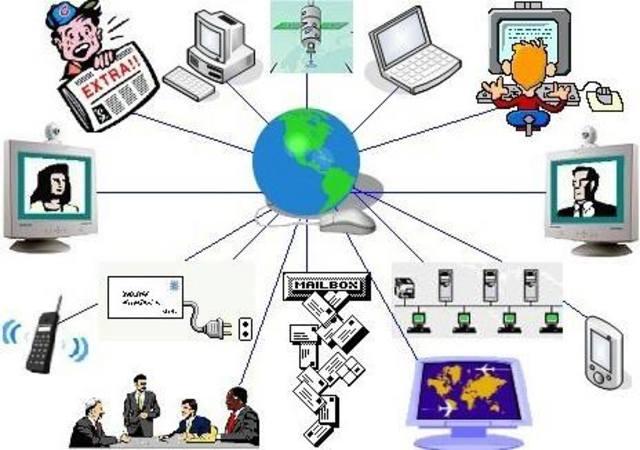 Globalização perto de você