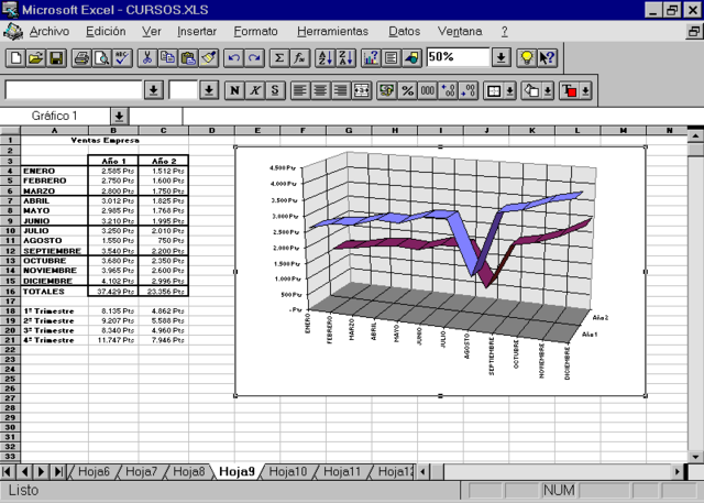 EXCEL 8.0 EXCEL 97 - OFFICE 98