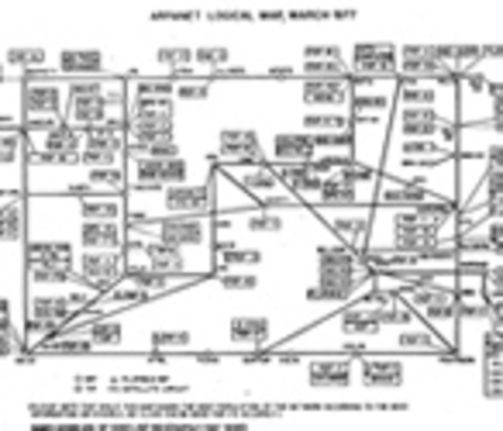 The ARPANet, earliest form of the internet