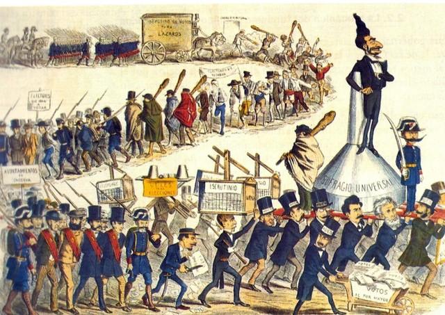 Actividad Sindical - Movimiento Obrero