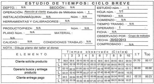 ESTUDIO DE TIEMPOS
