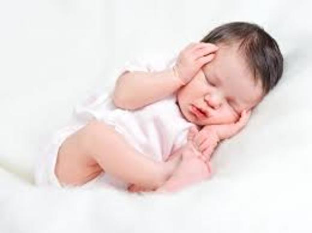 Mi nacimiento.  La creación de un gran acontecimiento