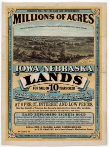 Passage of the Homestead Act