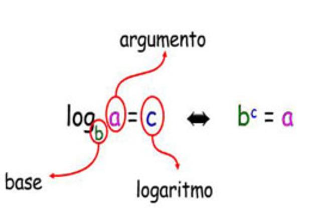 El matemático