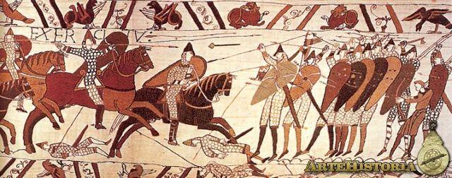 Político: Conquista de Inglaterra por los Normandos