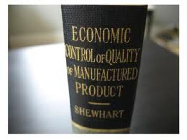 Shewhart economic control of quality