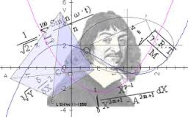 Surge la Geometria Analitica
