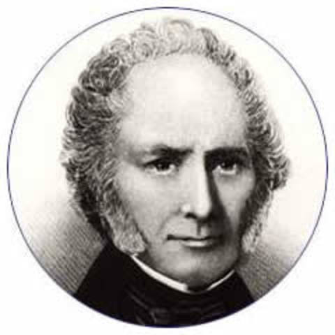 William Gilbert: Electroscopio