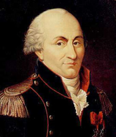 Charles-Augustin de Coulomb:
