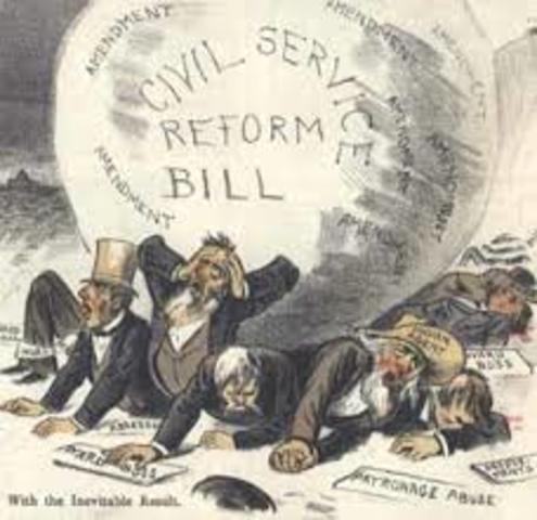 Pendleton Act sets up Civil Service Commission