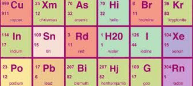 teoria de los elementos