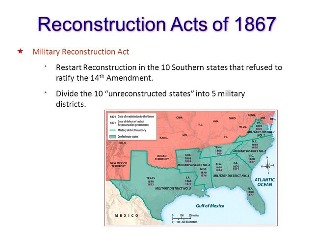Reconstruction Acts (1st)