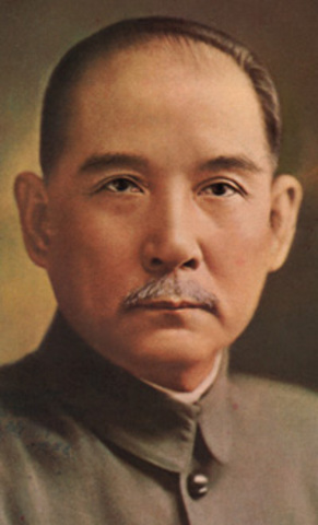 End of the Qing Dynasty