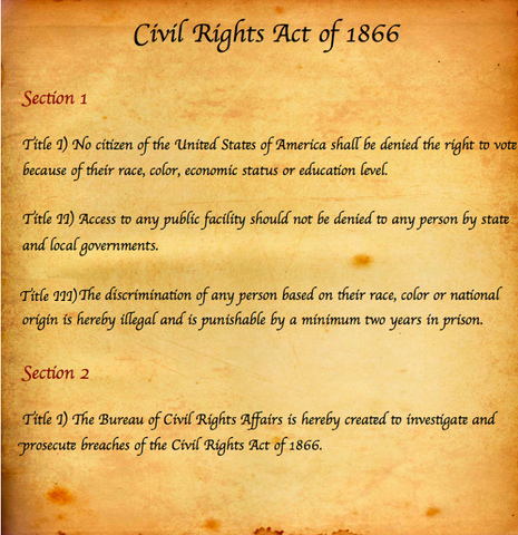 Civil Rights Act(1866)