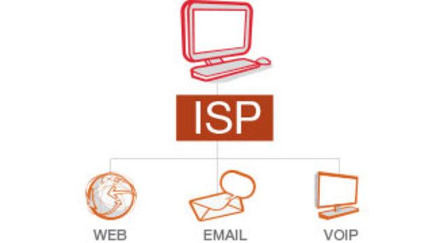 Primeros ISP