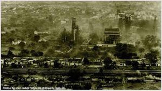 Bhopal, Island