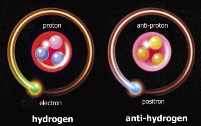 Átomos de anti-materia