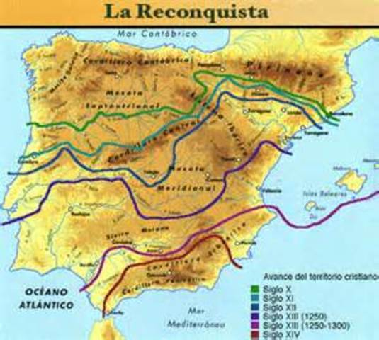 Beginning of Reconquista