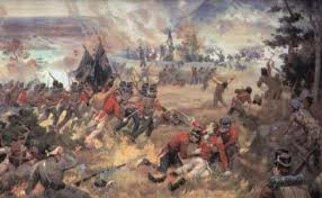 War of 1812 Begains