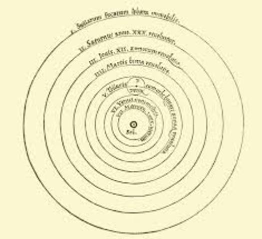 Copernicus Heliocentric Theory