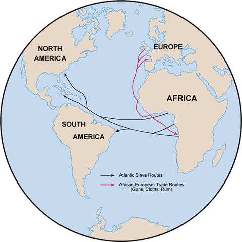 Slave trade across the atlantic