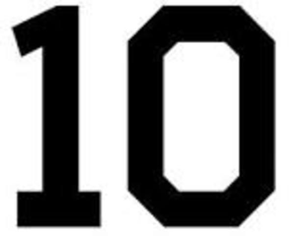 10th Brittish Grievance