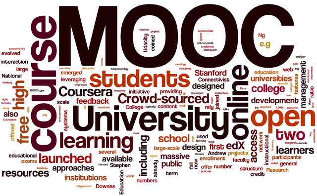 MOOCs (Massive Open Online Courses) are introduced as a form of distance education.