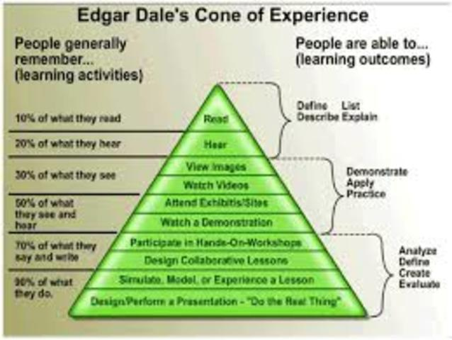 Edgar Dale develops the Cone of Experience