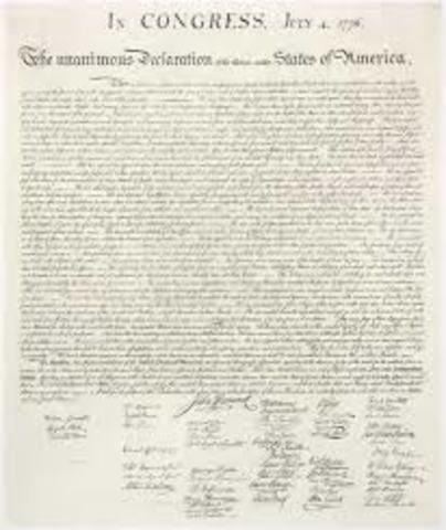 Congress Orders Dec of Independence Engrossed on Parchment