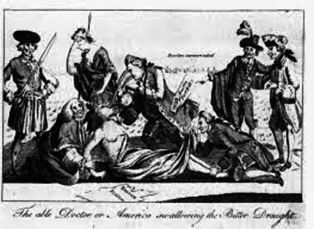 Coercive Acts/ Intolerable Acts
