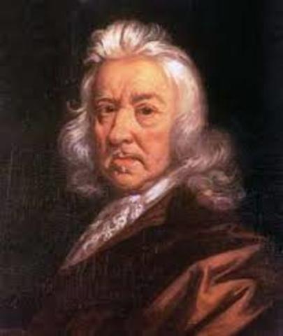 Thomas Hobbes Birth