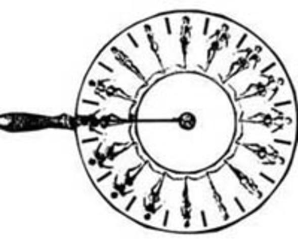 Invención del fenakistiscopio