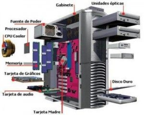 Historia del hardware ( 1960 1959 )