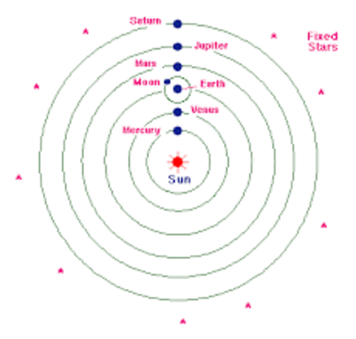Copernicus publishes heliocentric